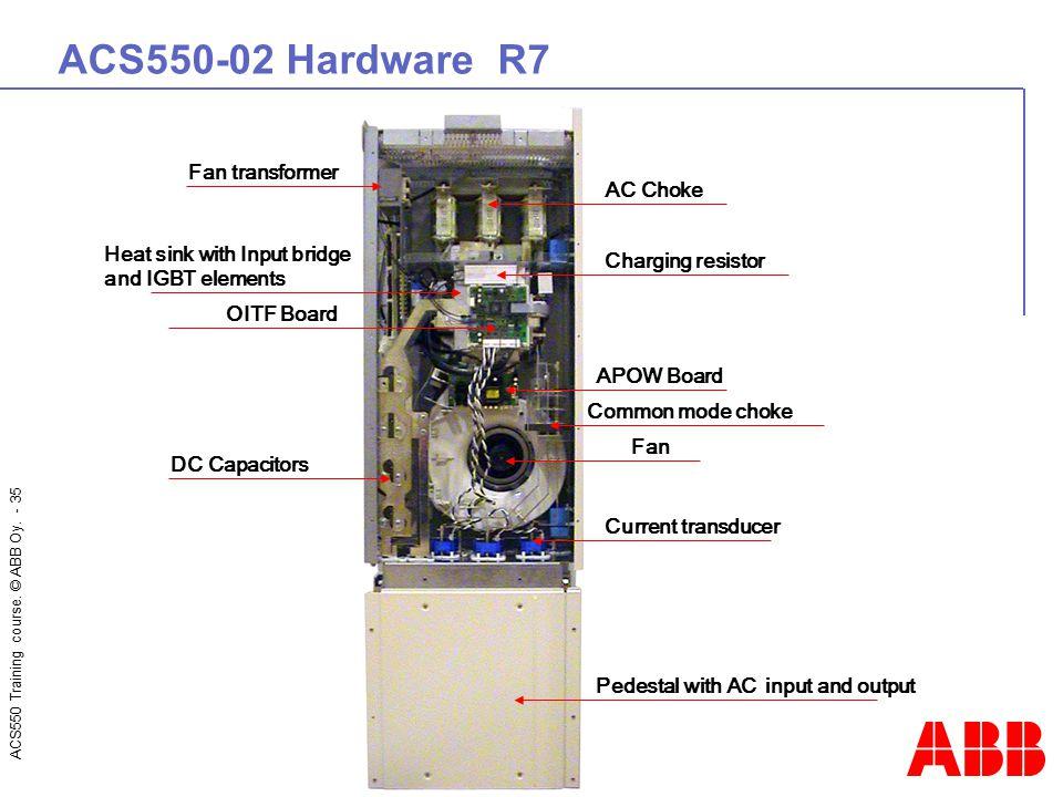 ACS550-02 Hardware R7 Fan transformer AC Choke
