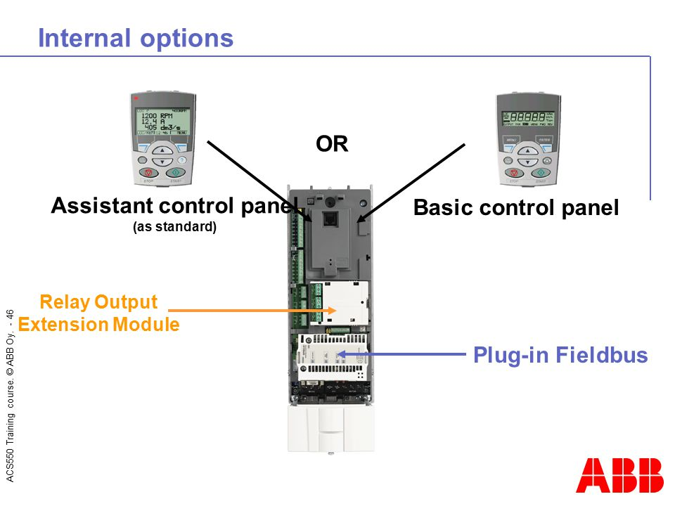 Assistant control panel