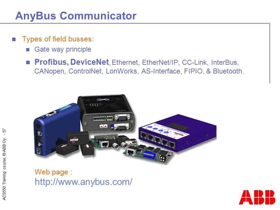 AnyBus Communicator Types of field busses: Gate way principle.
