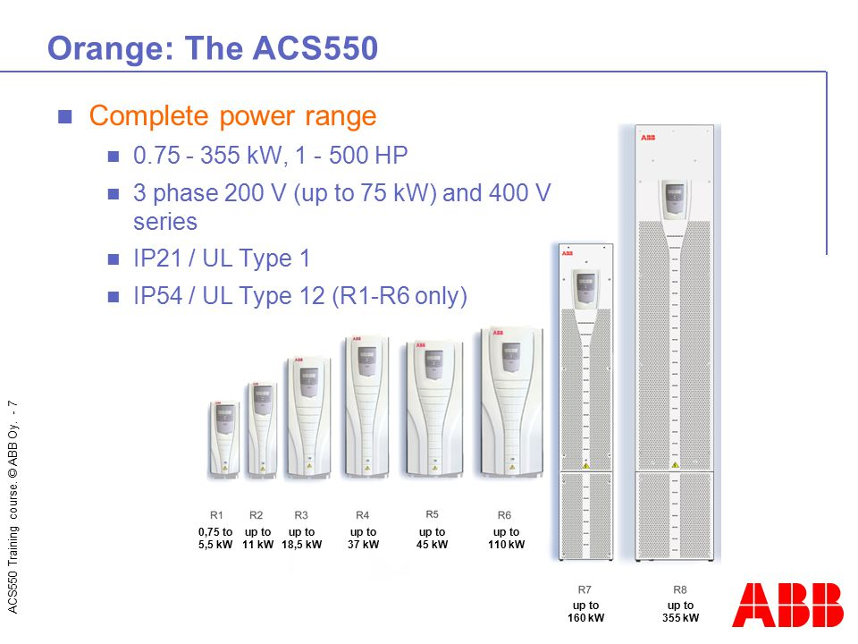 Orange: The ACS550 Complete power range kW, HP