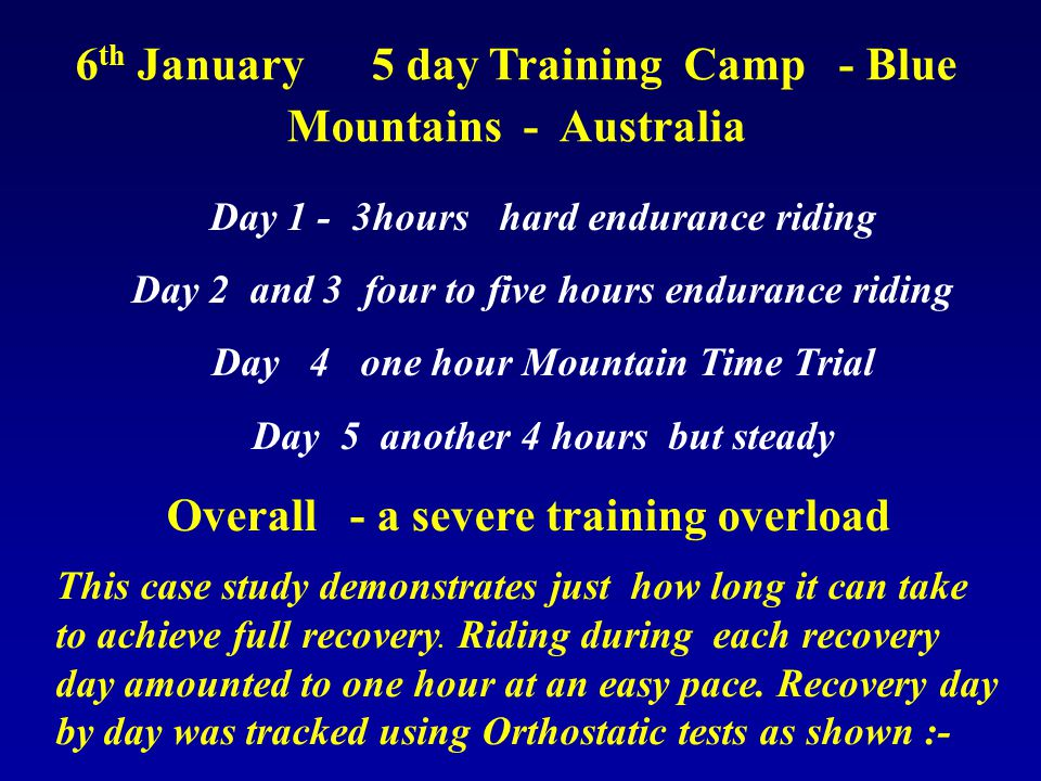 6th January 5 day Training Camp - Blue Mountains - Australia