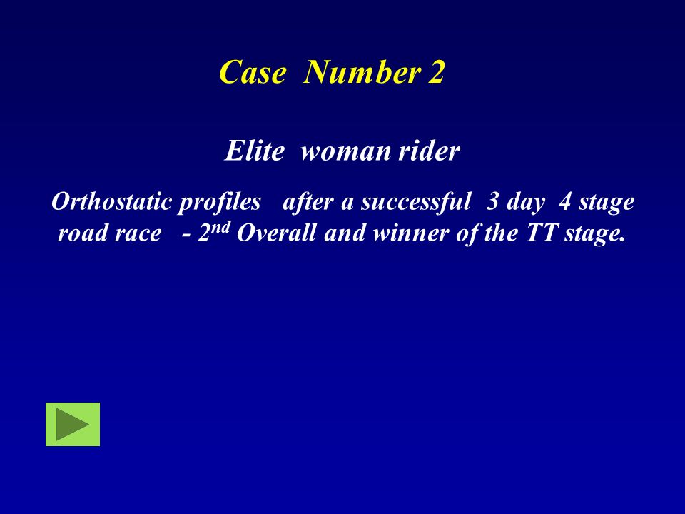 Elite woman rider Case Number 2
