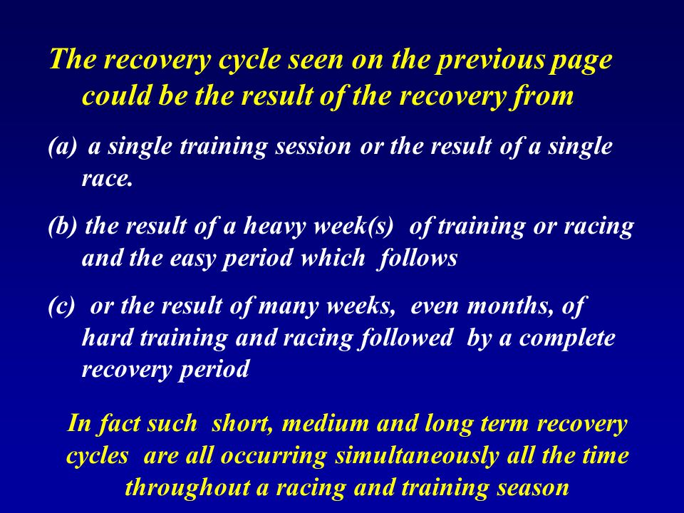 The recovery cycle seen on the previous page could be the result of the recovery from