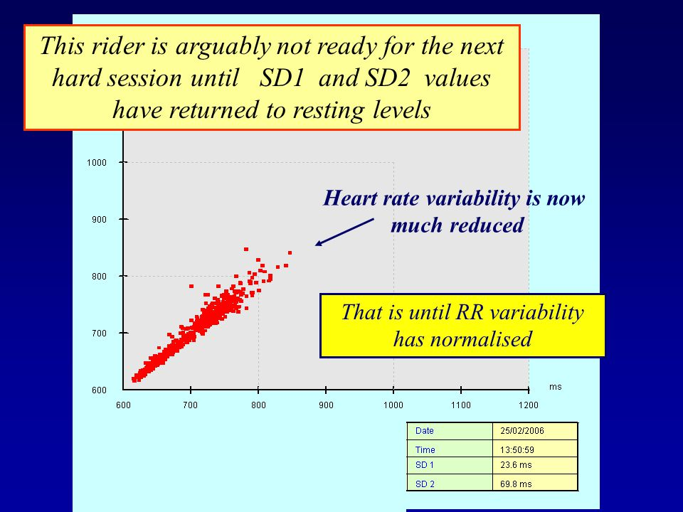 Heart rate variability is now