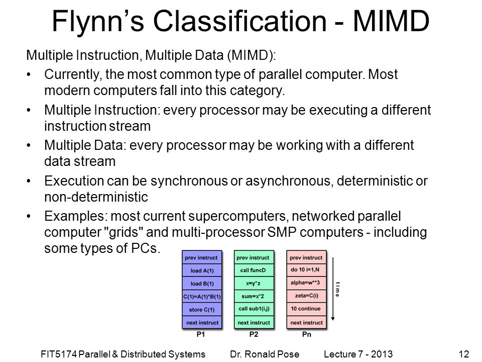 Flynn's Classification - MIMD