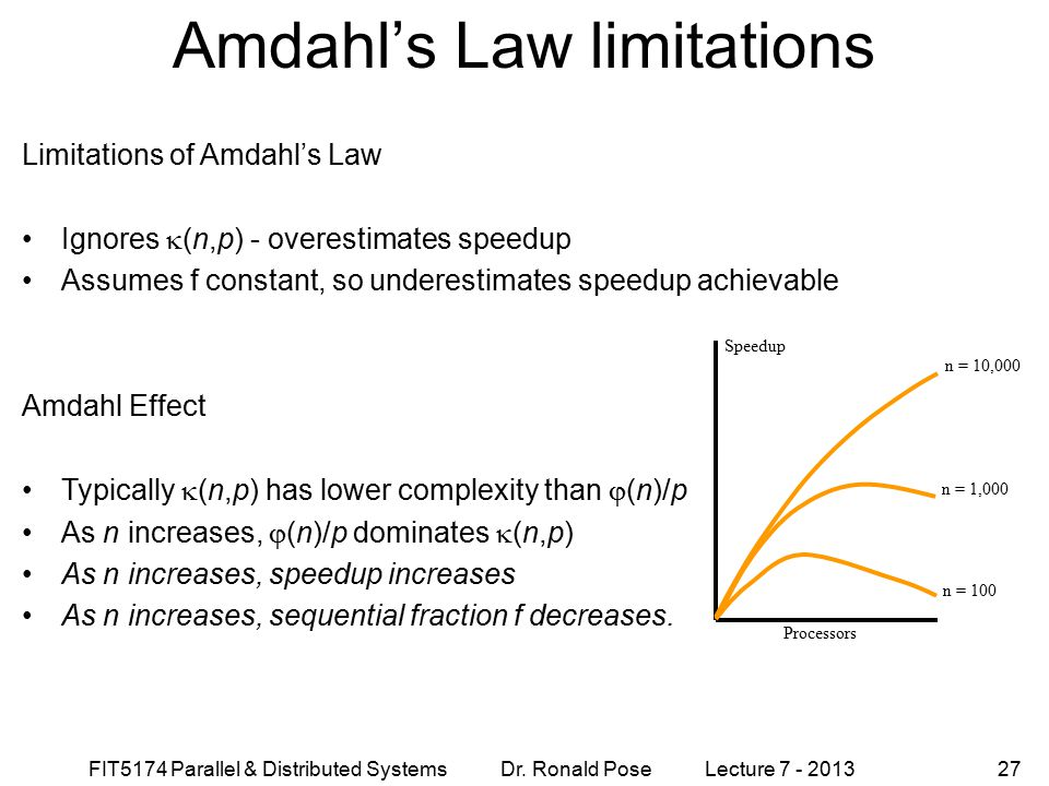 Amdahl's Law limitations