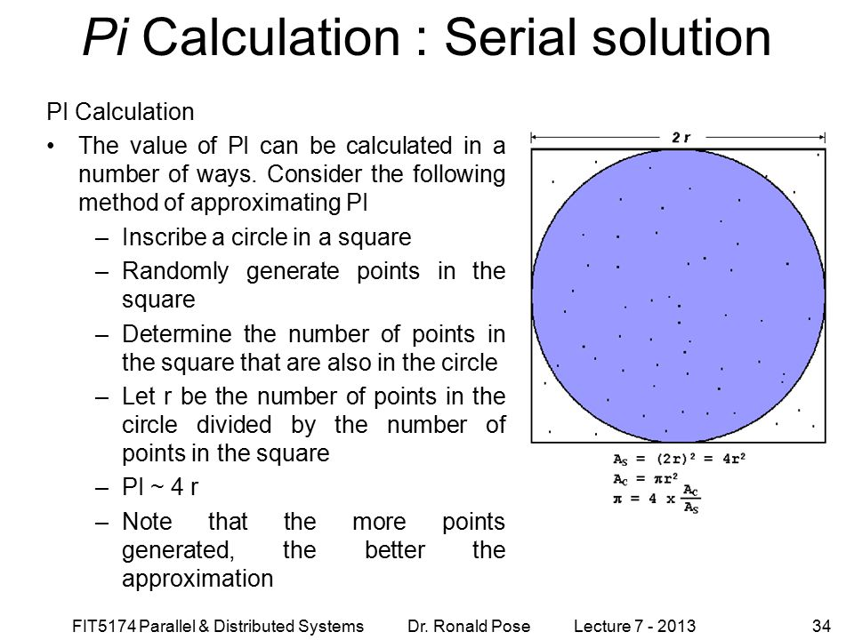 Pi Calculation : Serial solution