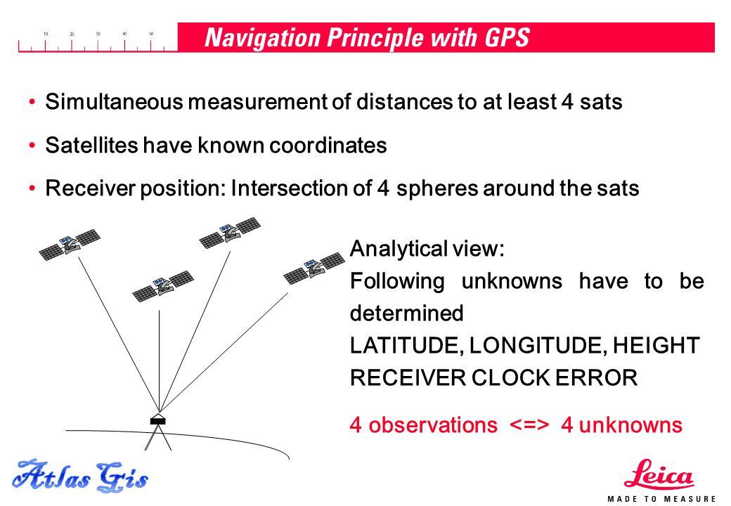 Navigation Principle with GPS