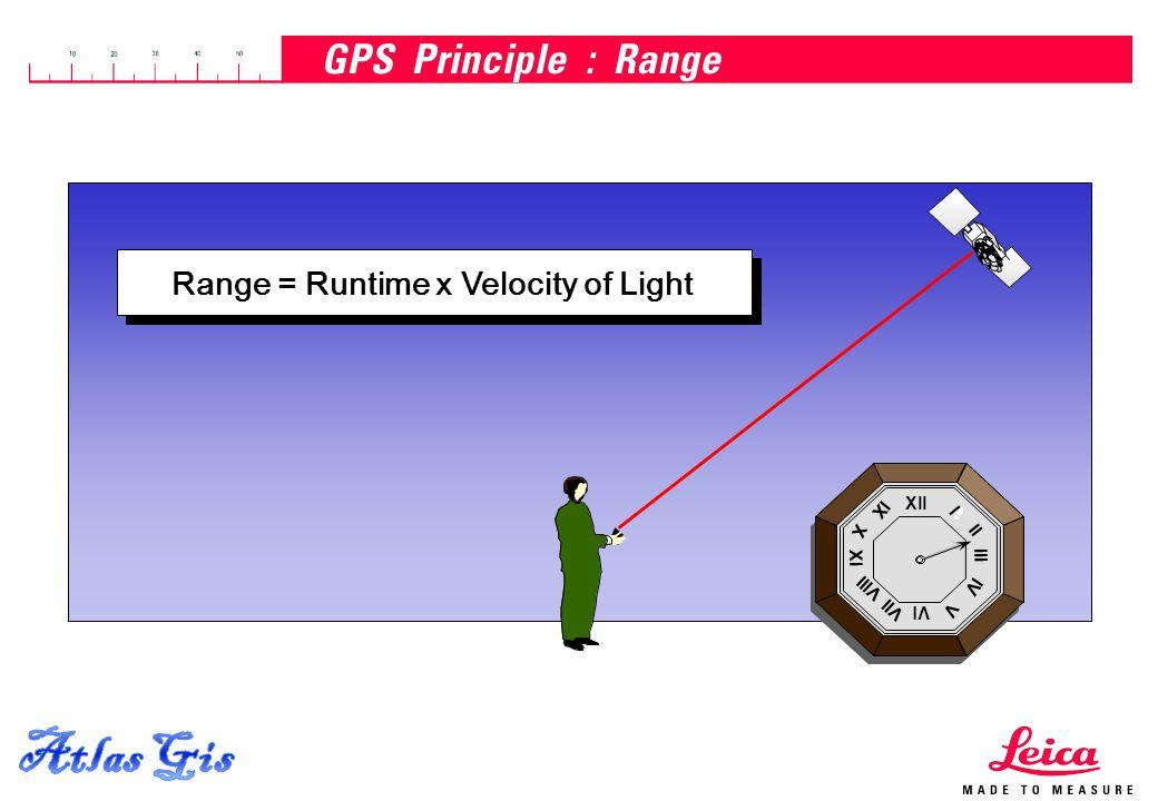 Range = Runtime x Velocity of Light