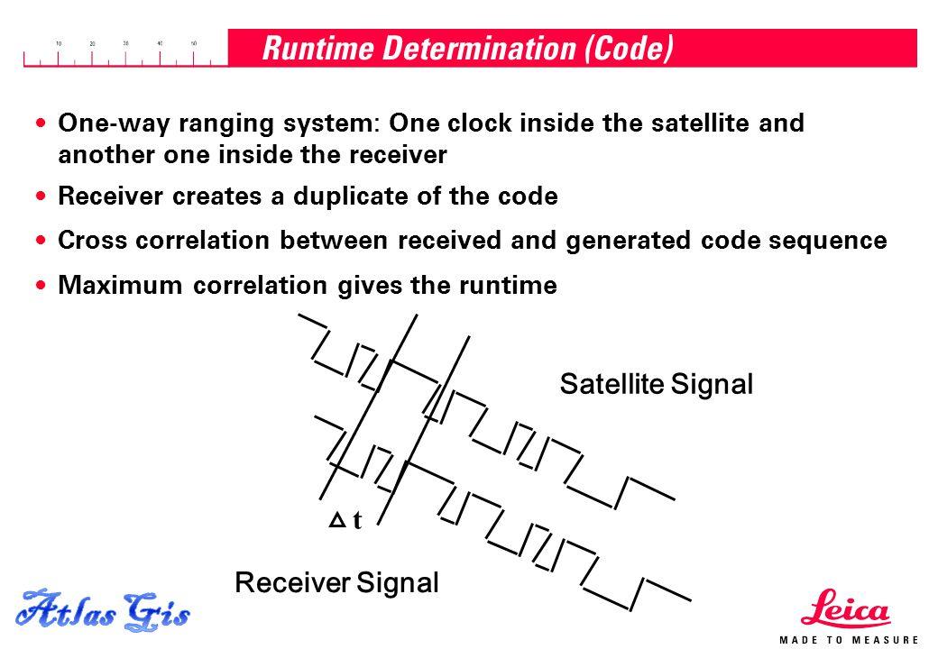 Runtime Determination (Code)