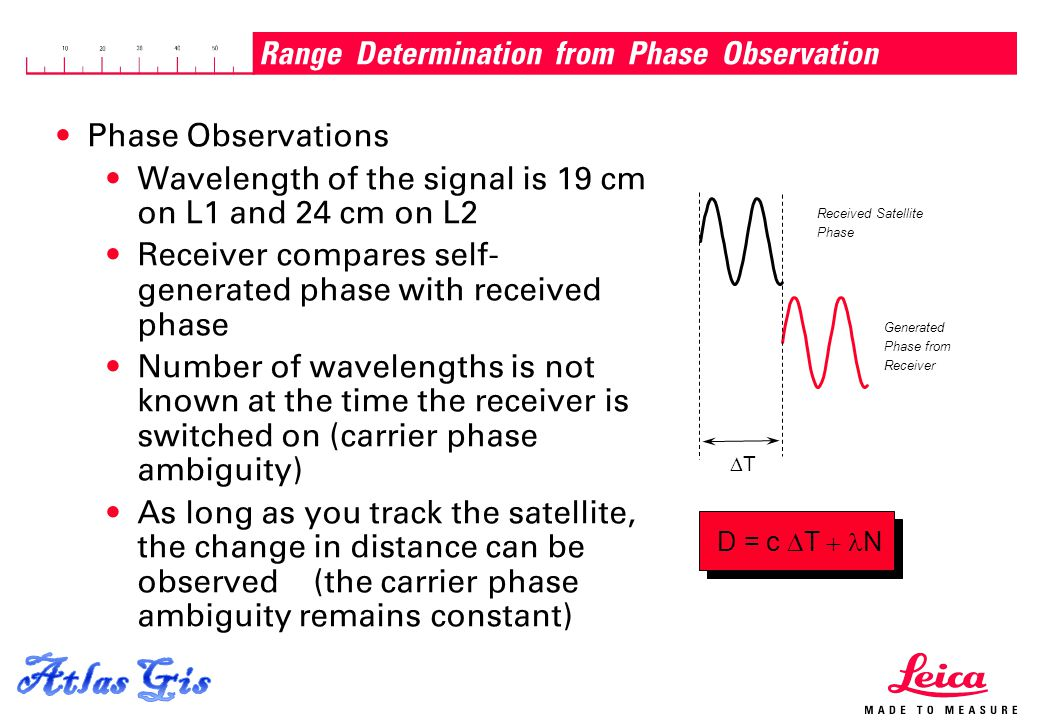 Range Determination from Phase Observation