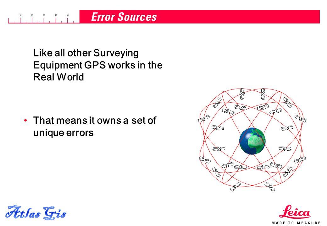 Atlas Gis Error Sources