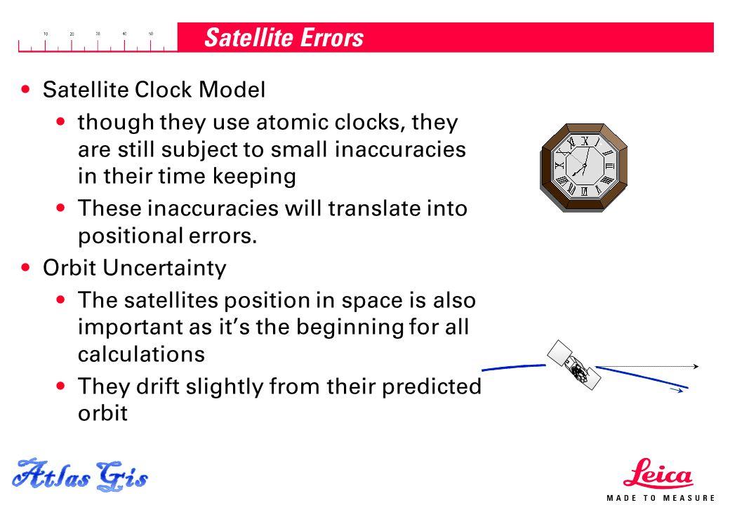 Atlas Gis Satellite Errors Satellite Clock Model