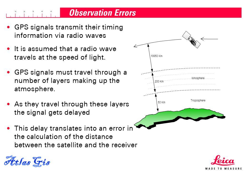 Atlas Gis Observation Errors