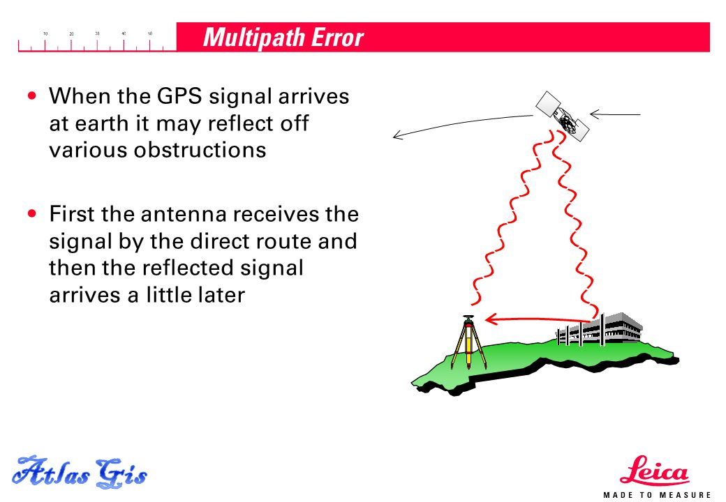 Atlas Gis Multipath Error