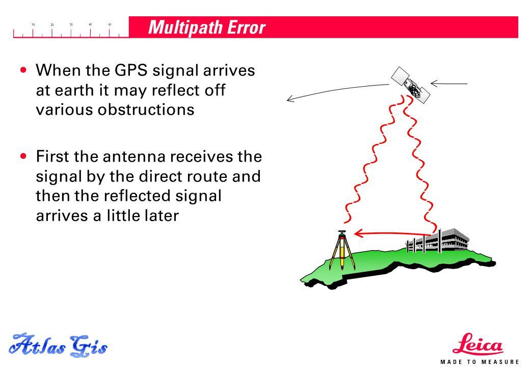 Atlas Gis Multipath Error