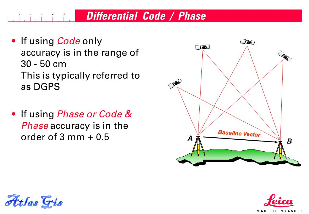 Differential Code / Phase