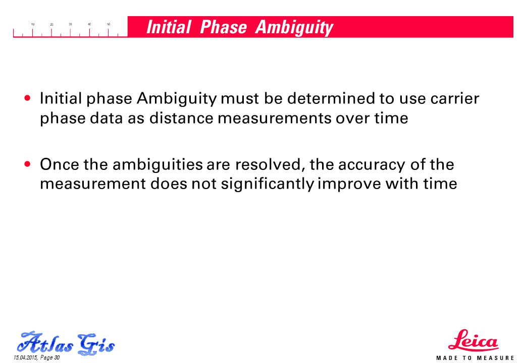 Initial Phase Ambiguity