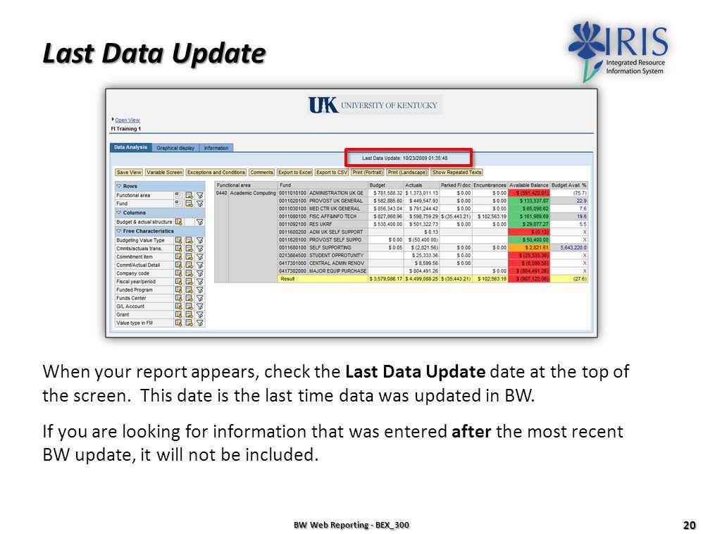 Last Data Update