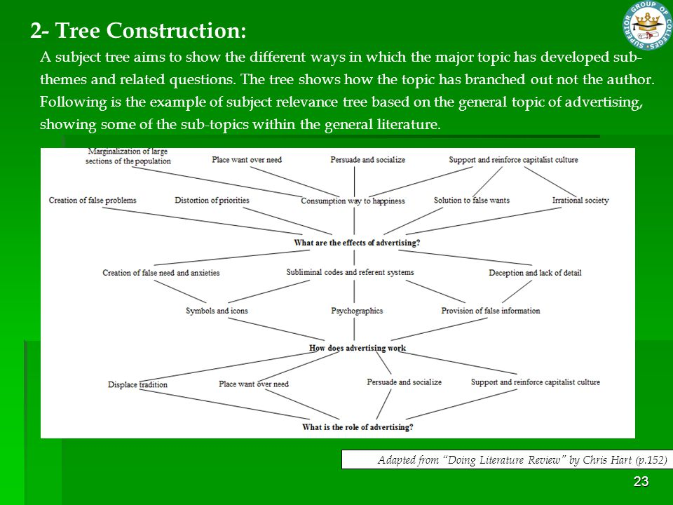 2- Tree Construction: