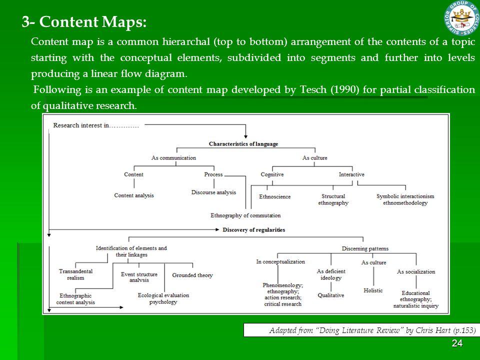3- Content Maps: