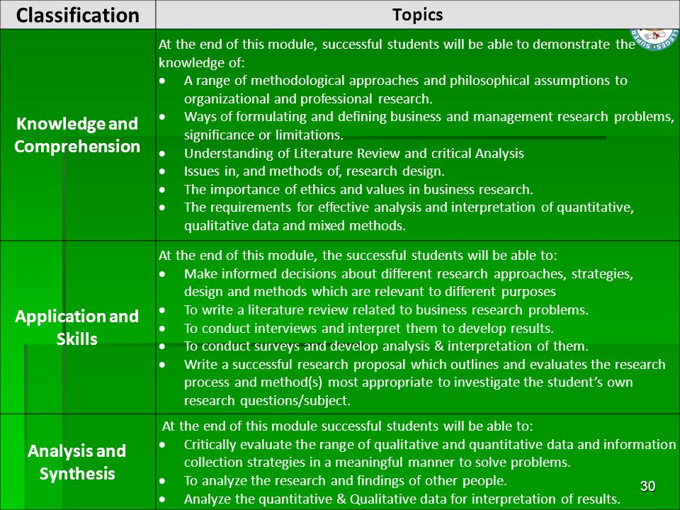 Classification Topics Knowledge and Comprehension