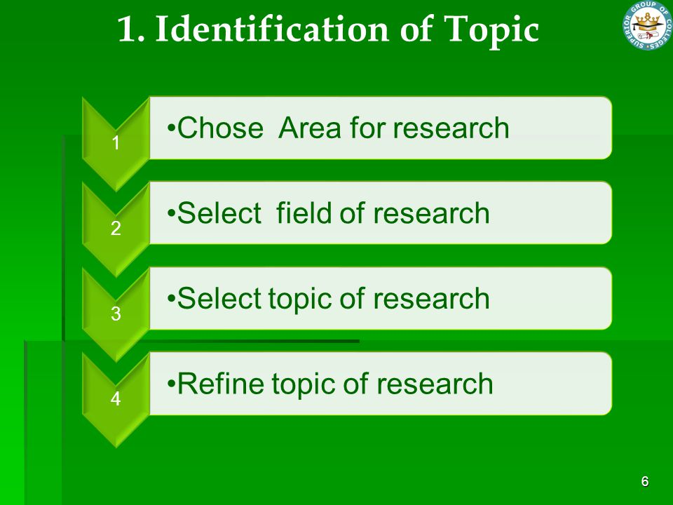1. Identification of Topic
