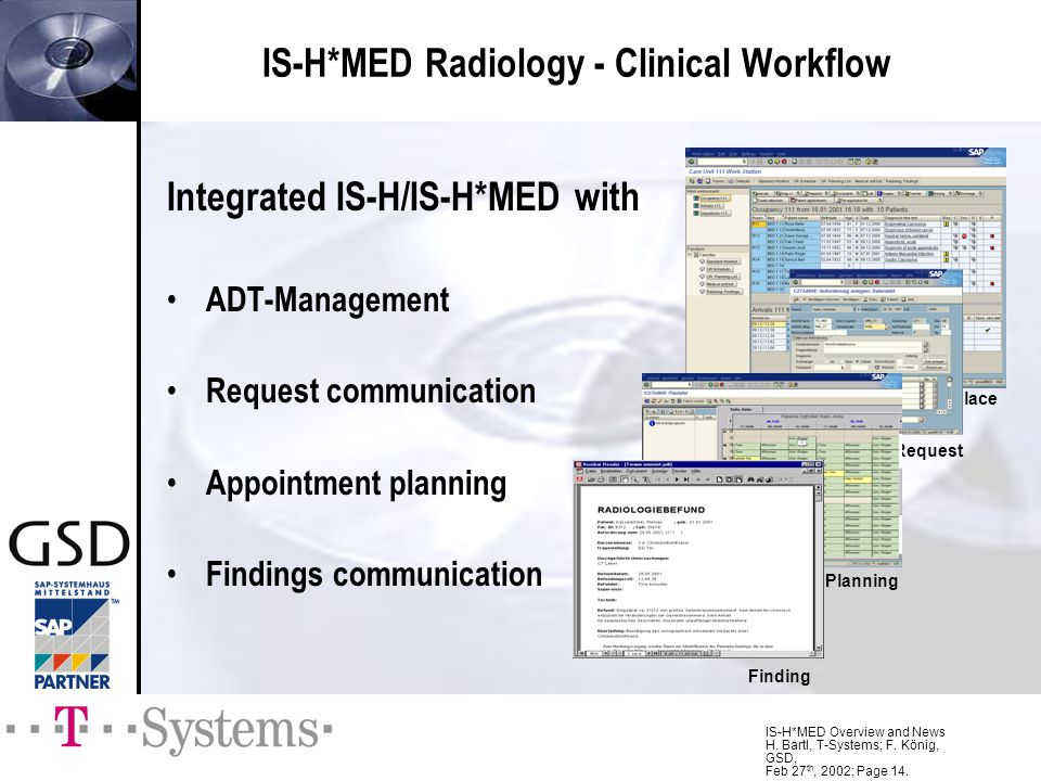 IS-H*MED Radiology - Clinical Workflow