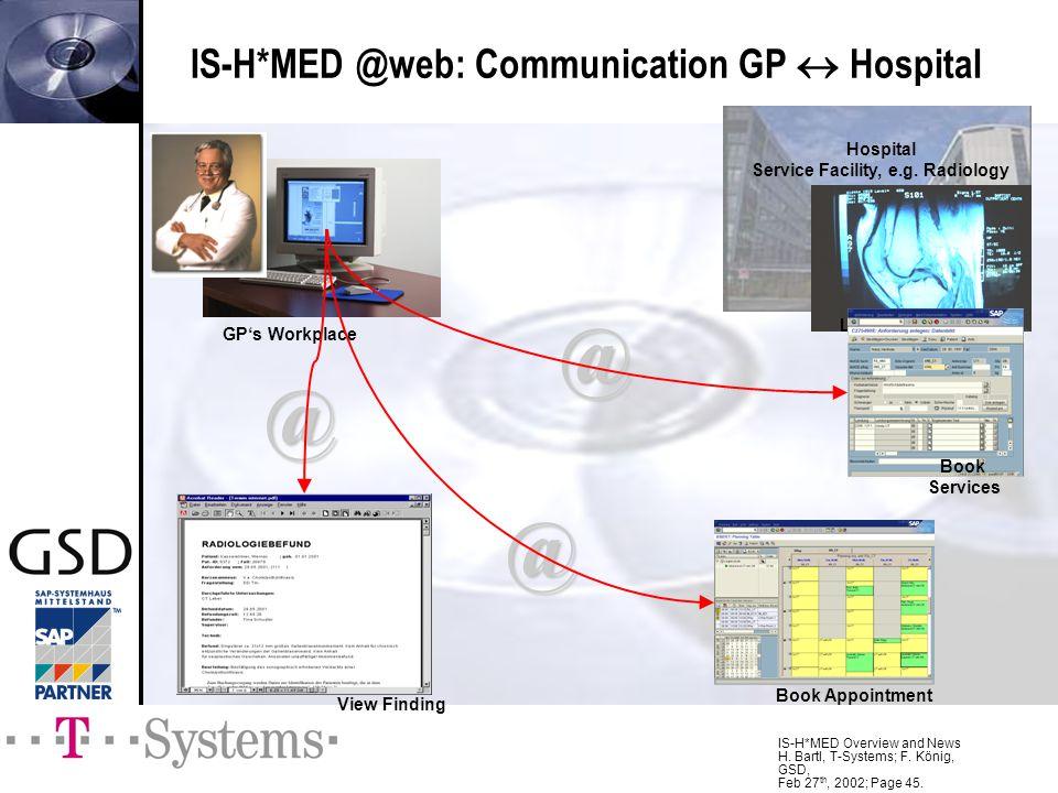 IS-H*MED @web: Communication GP  Hospital