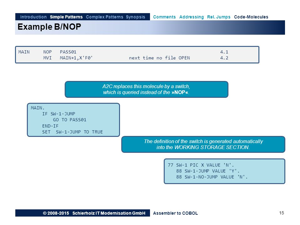 Example B/NOP MAIN NOP PASS01 4.1