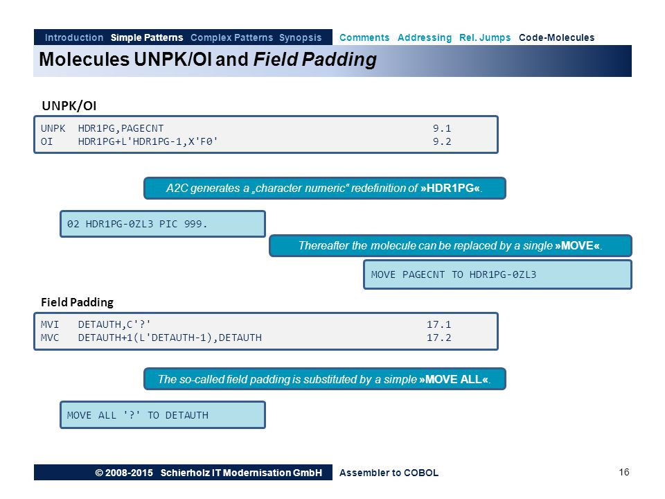 Molecules UNPK/OI and Field Padding
