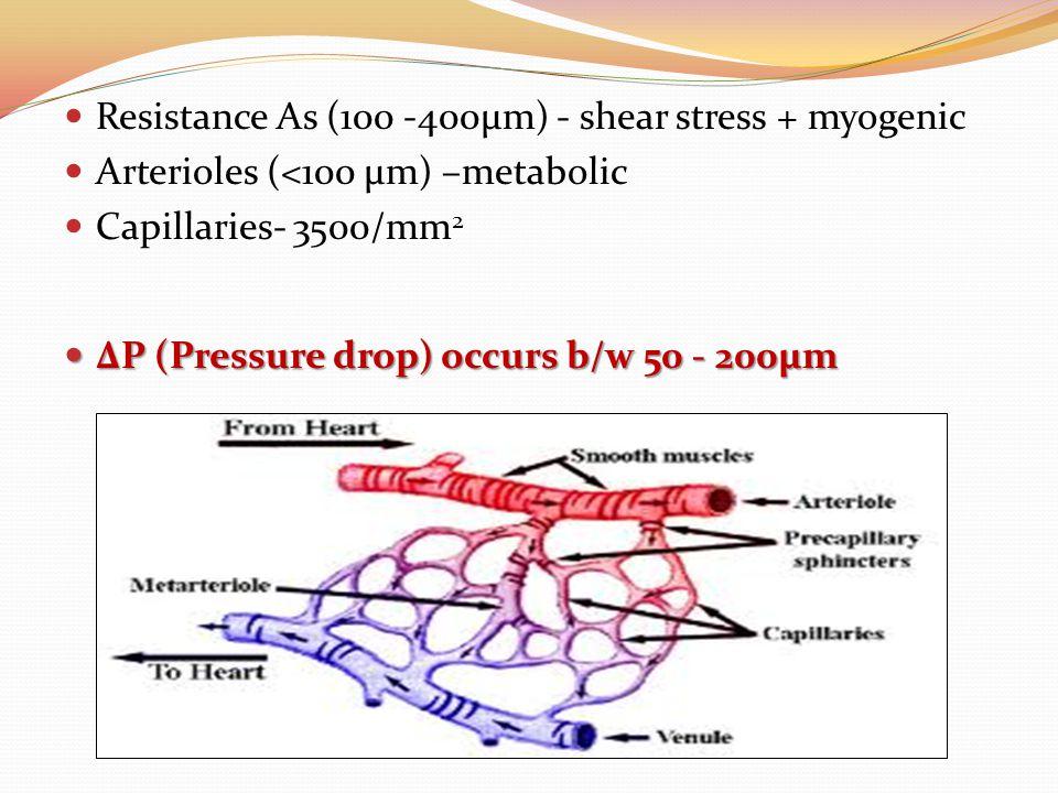 Resistance As (100 -400μm) - shear stress + myogenic