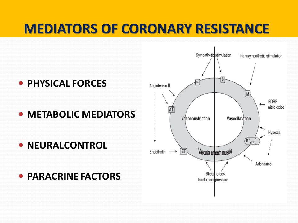 MEDIATORS OF CORONARY RESISTANCE