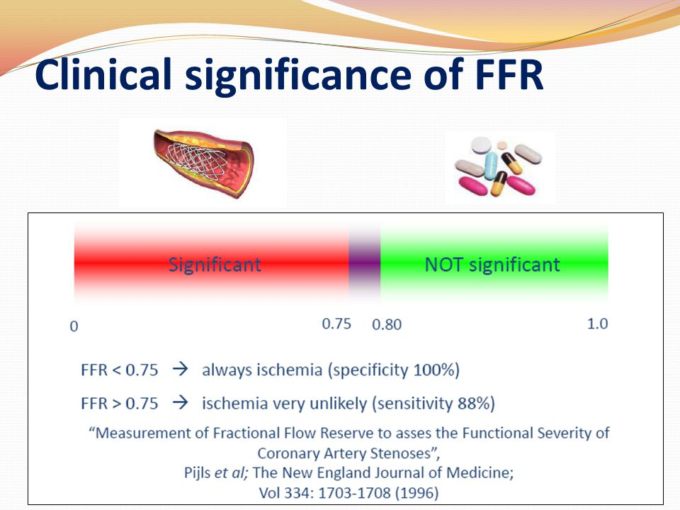 Clinical significance of FFR