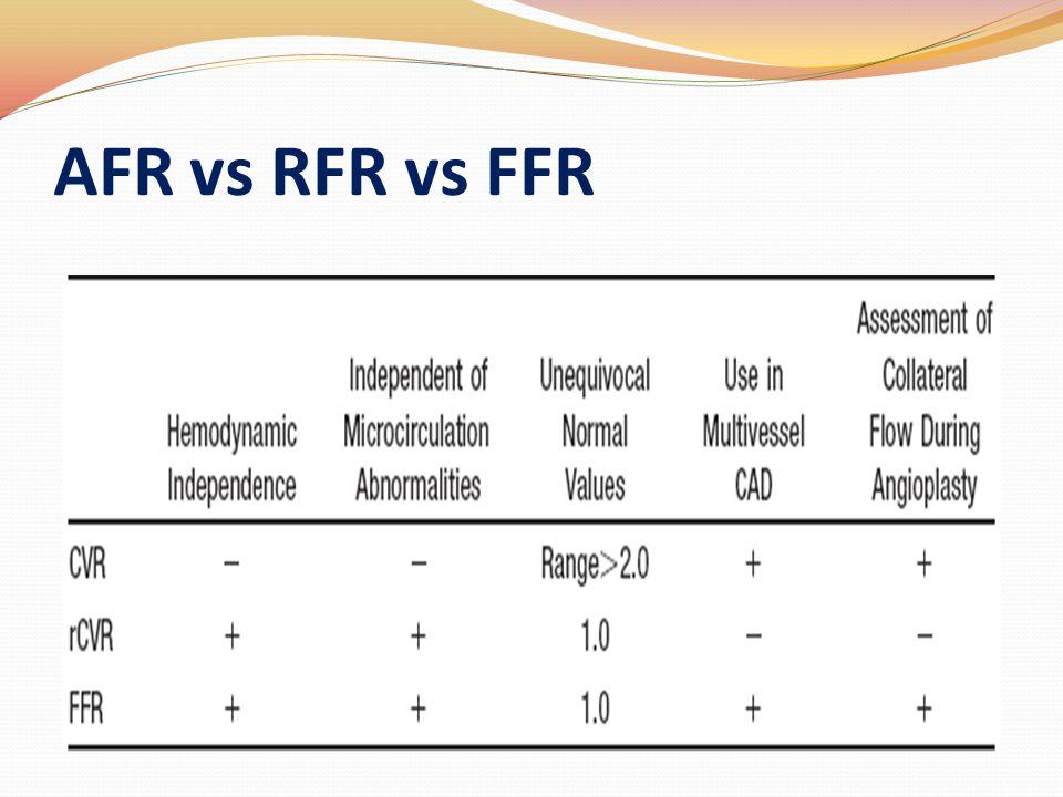 AFR vs RFR vs FFR