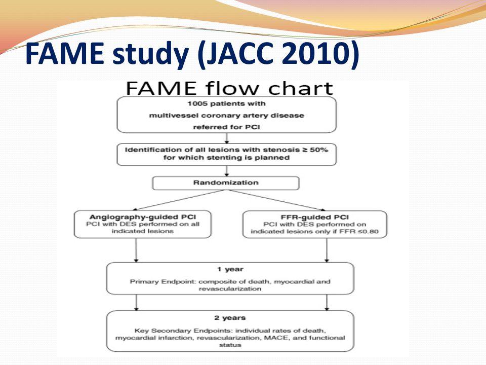 FAME study (JACC 2010)