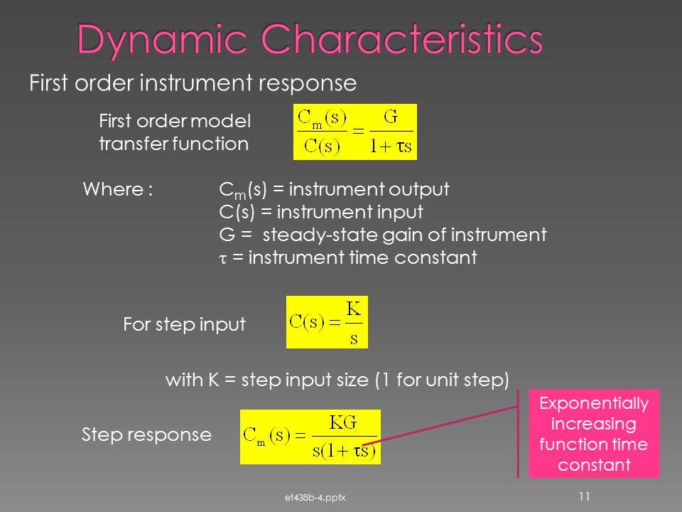 Dynamic Characteristics