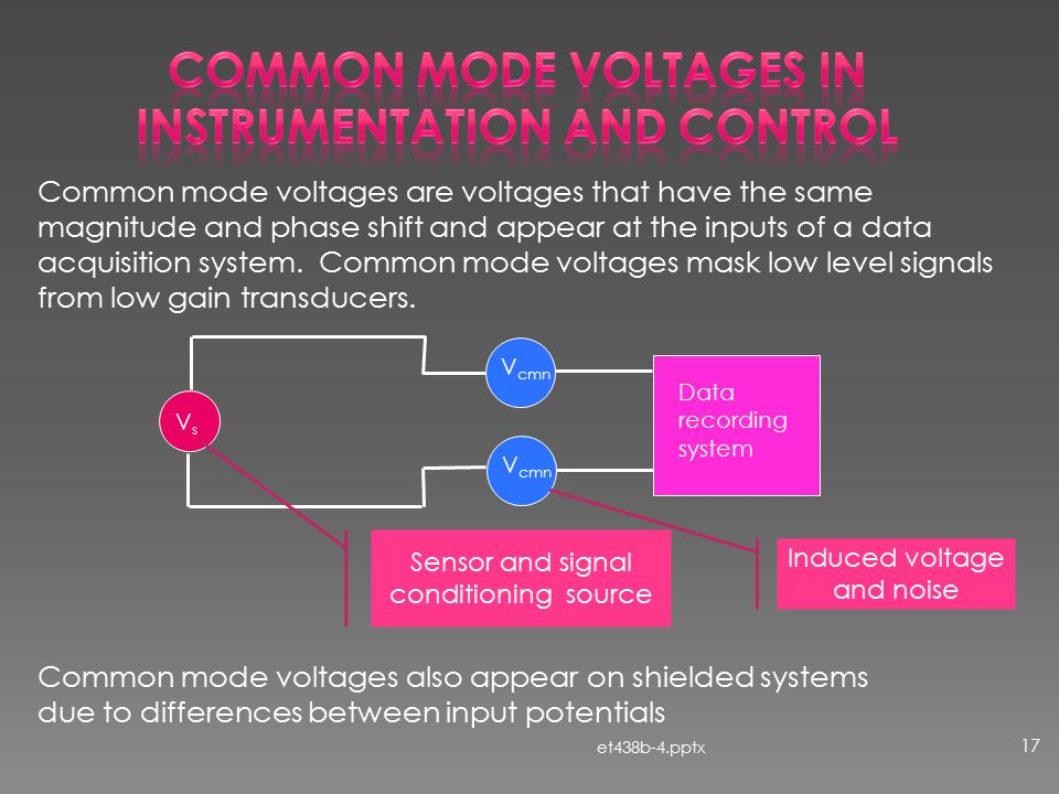 Common Mode Voltages in Instrumentation and Control