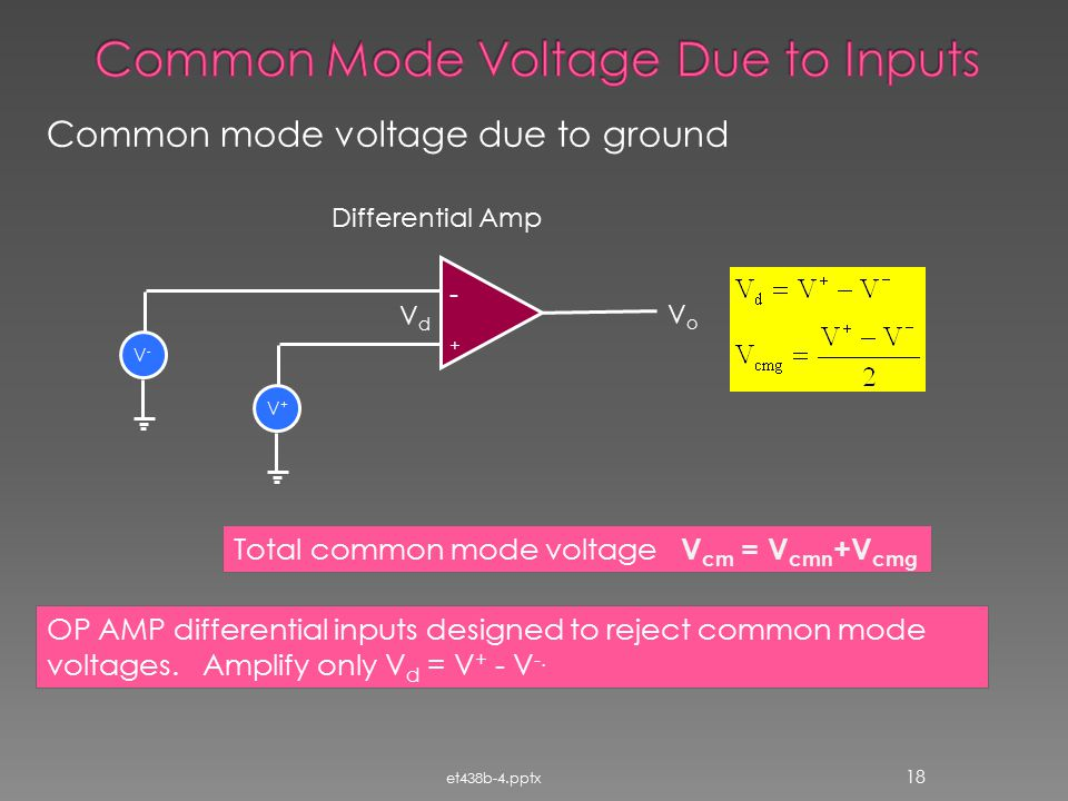Common Mode Voltage Due to Inputs