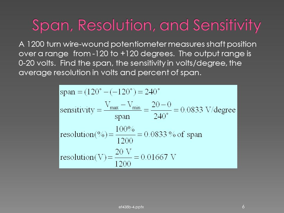 Span, Resolution, and Sensitivity
