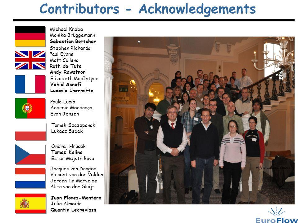 Contributors - Acknowledgements