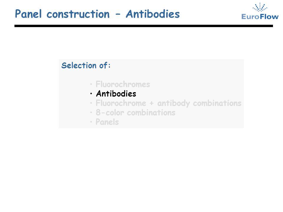 Panel construction – Antibodies