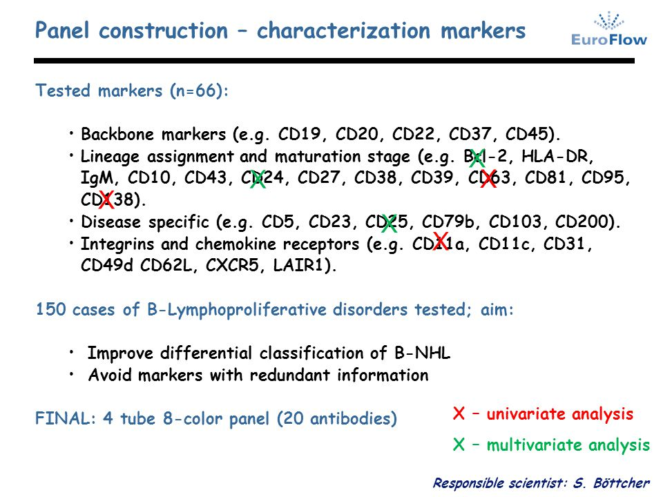 X X X X X X Panel construction – characterization markers