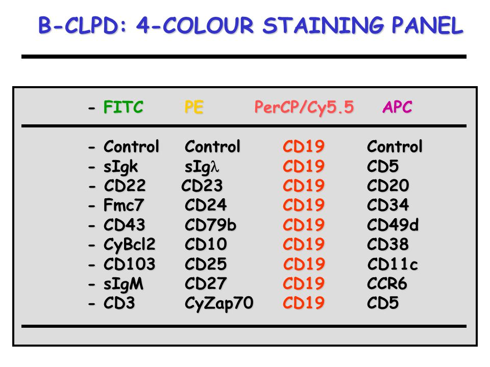 B-CLPD: 4-COLOUR STAINING PANEL