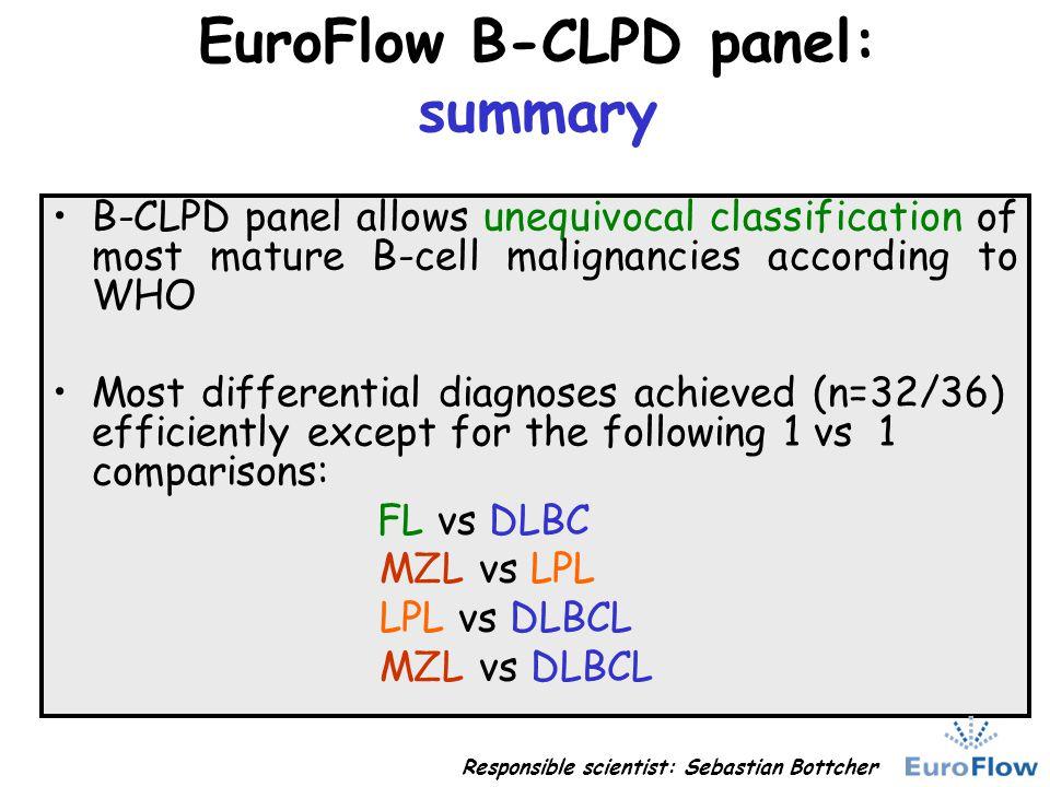 EuroFlow B-CLPD panel: summary