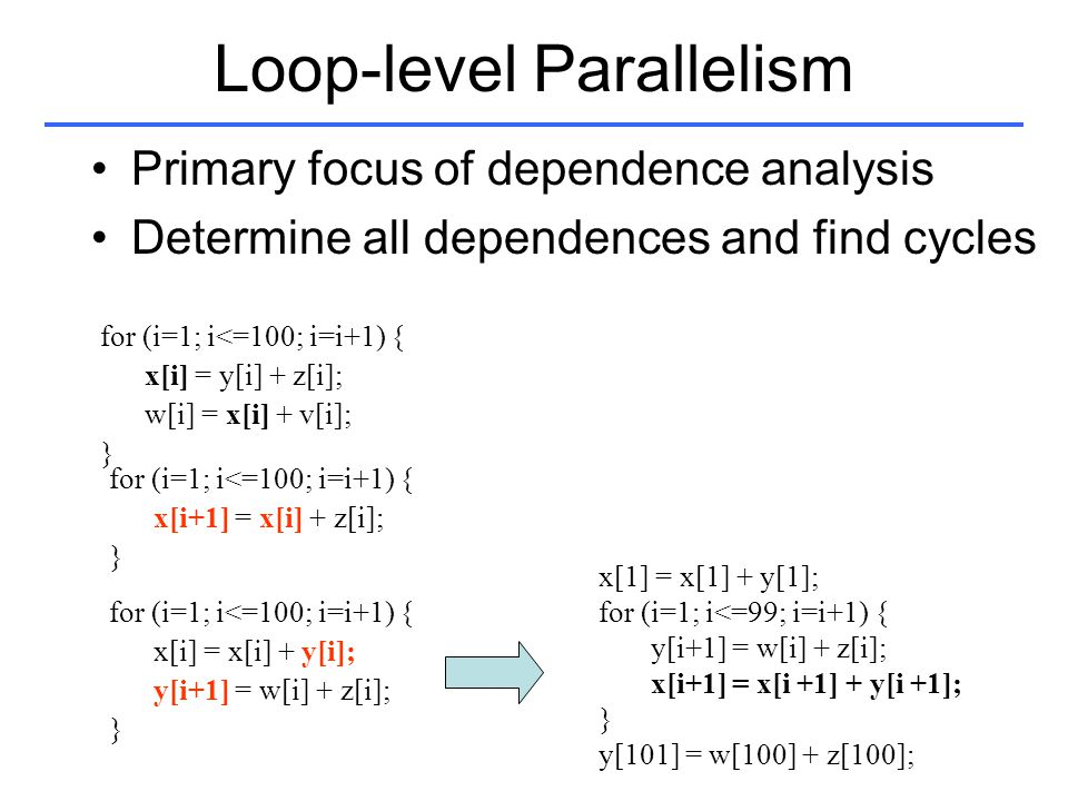 Loop-level Parallelism