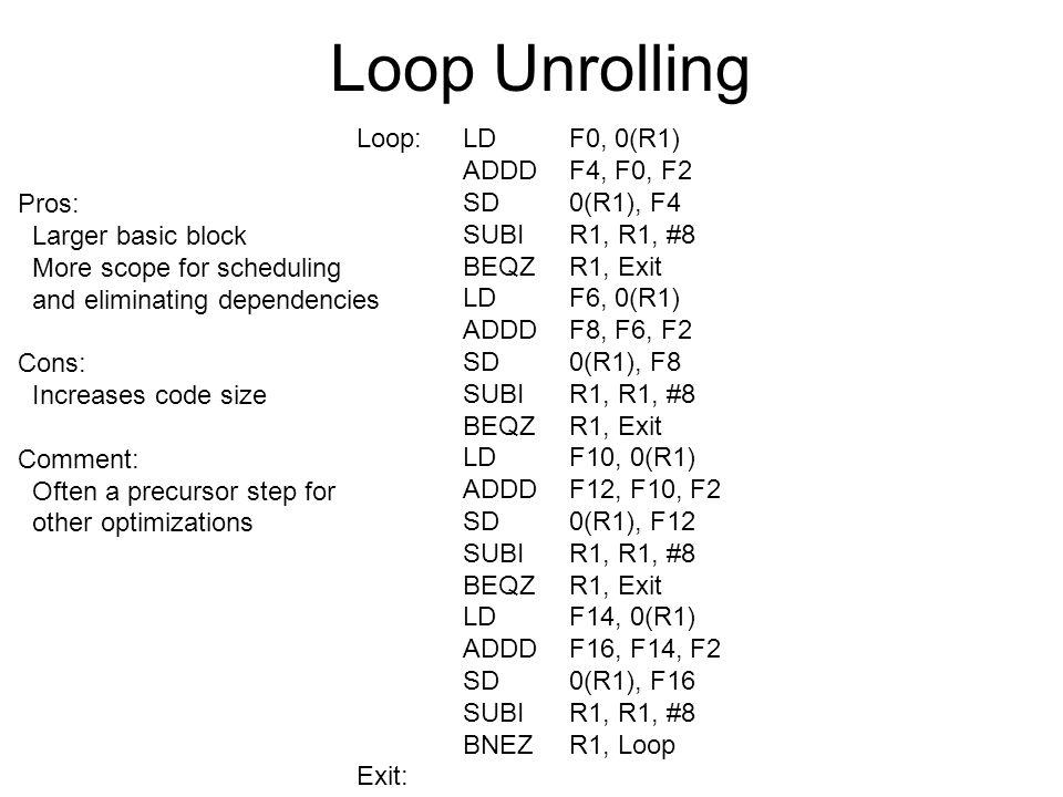 Loop Unrolling Loop: LD F0, 0(R1) ADDD F4, F0, F2 SD 0(R1), F4