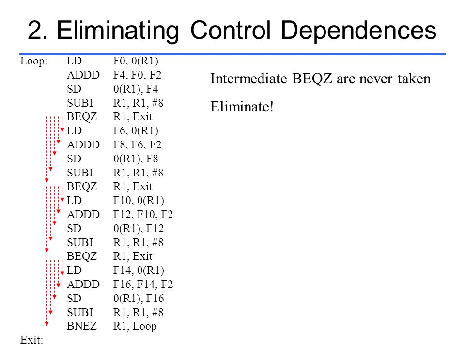 2. Eliminating Control Dependences