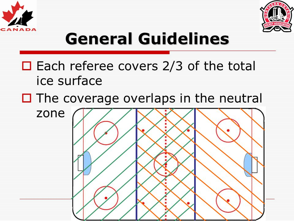 General Guidelines Each referee covers 2/3 of the total ice surface