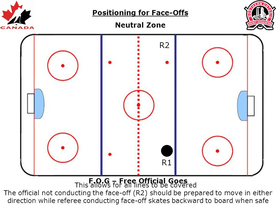 Positioning for Face-Offs F.O.G – Free Official Goes
